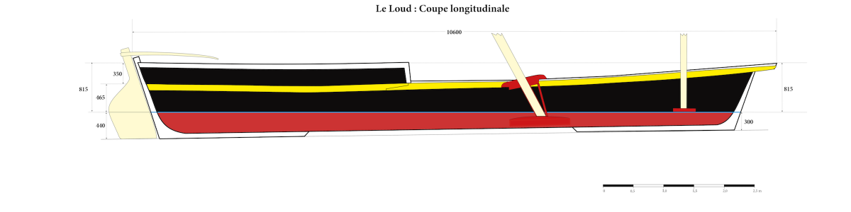 Les Plans De Forme Et De Charpente Du Loud Blog Le Loud
